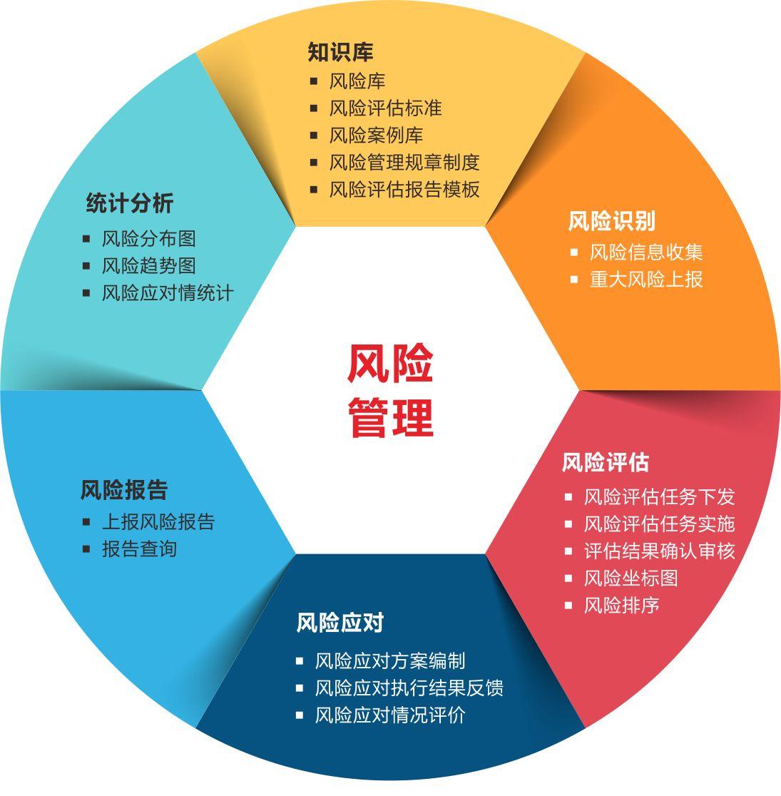 11月16-17日【南京】《房地产投资、并购、合作开发全流程风险管理、核心要点及实操案例》